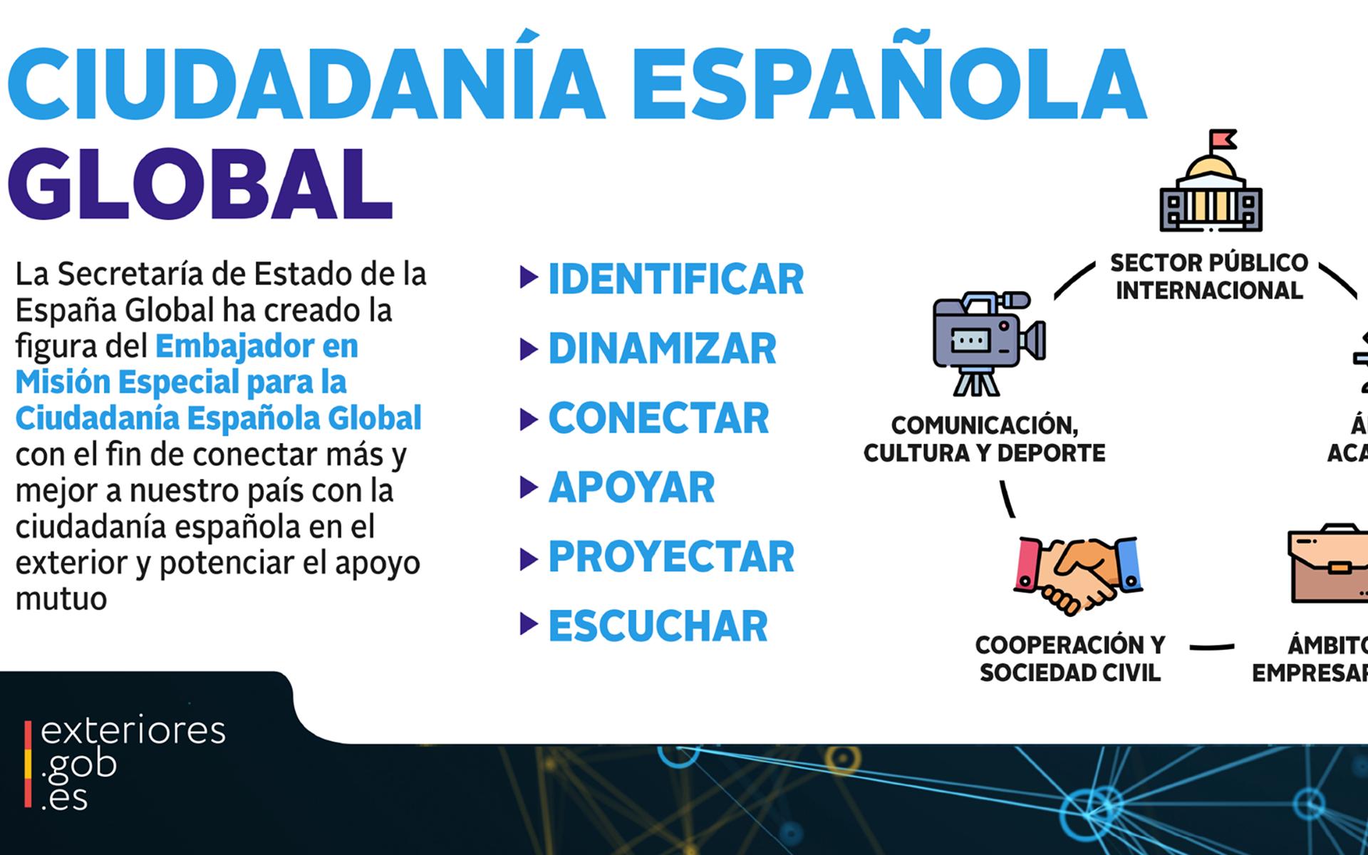 España Exteriores Talento en el mundo web